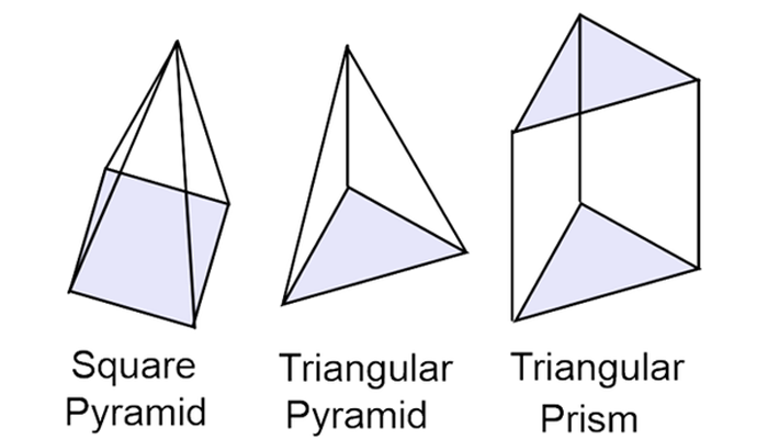 Triangle-Prisms